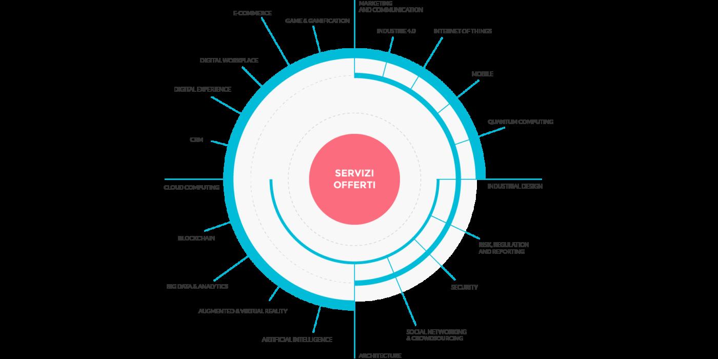 servizi_final